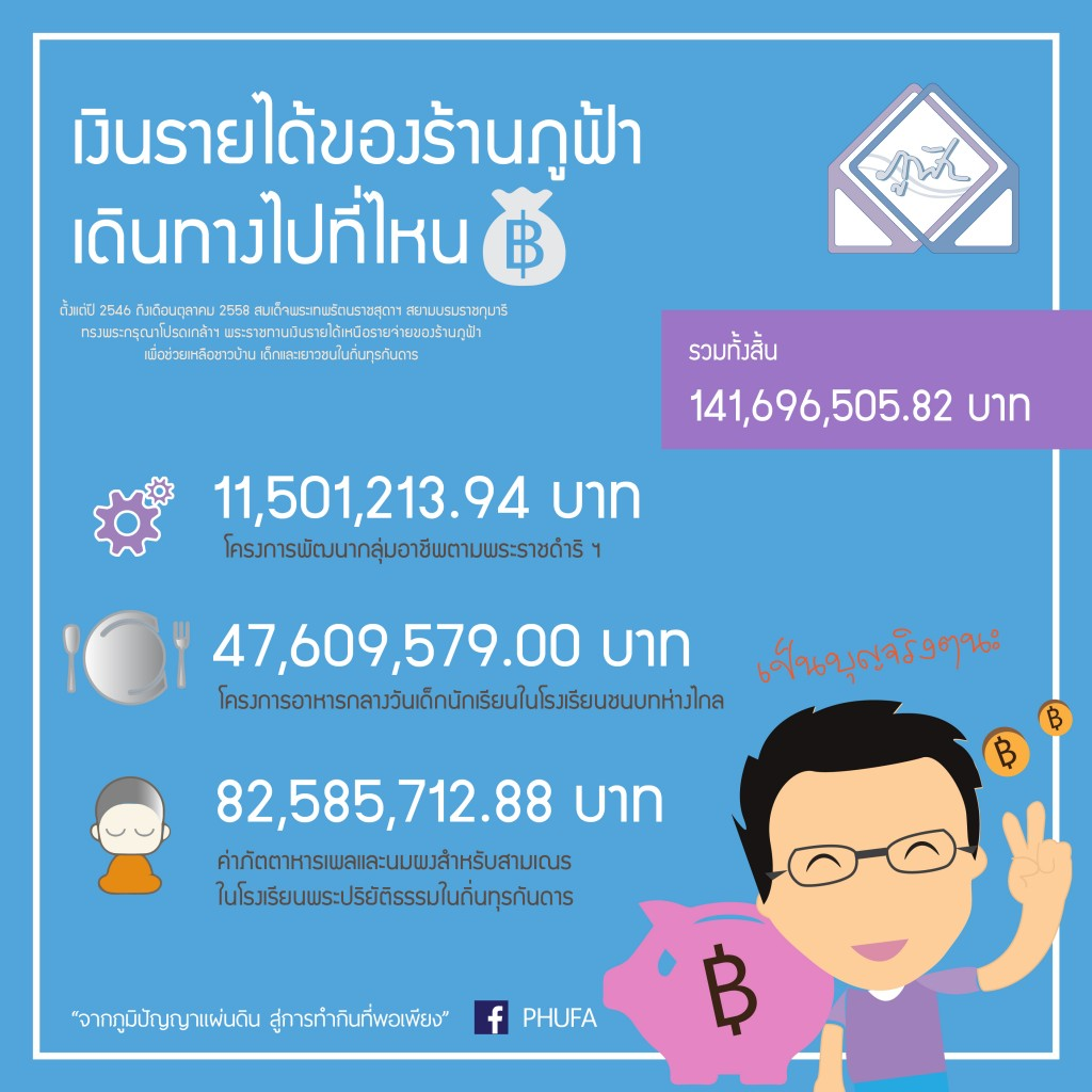 infographic1-01-1024x1024[1]